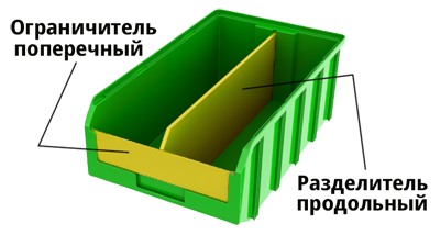 Ограничитель поперечный для пластикового ящика V-3
