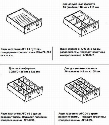 Картотека Практик AFC-06