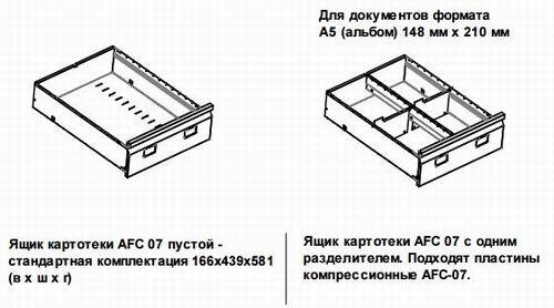 Картотека Практик AFC-07