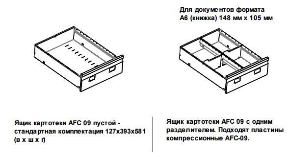 Картотека Практик AFC-09